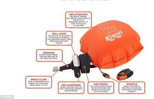 Kingii-emergency-inflatable-bracelet-3
